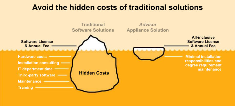 Avoid the hidden costs of traditional degree audit system installation